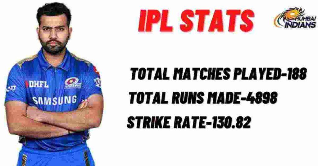 Top 10 Best Batsman Of IPL 2020, ROHIT SHARMA PIC