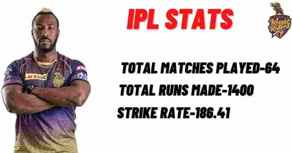 Top 10 Best Batsman Of IPL 2020, ANDRE RUSSELL PIC