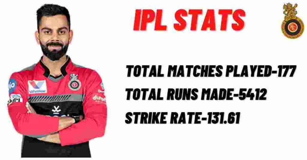 Top 10 Best Batsman Of IPL 2020, VIRAT KOHLI PIC