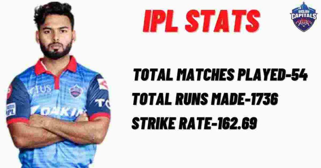 Top 10 Best Batsman Of IPL 2020, RISHABH PANT PIC