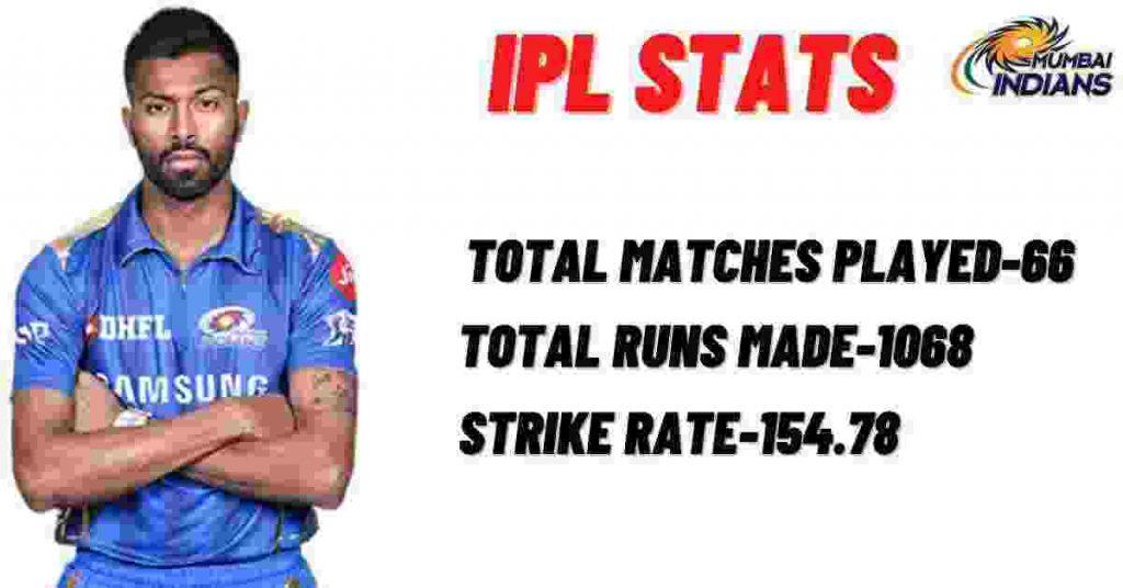 Top 10 Best Batsman Of IPL 2020, HARDIK PANDYA PIC