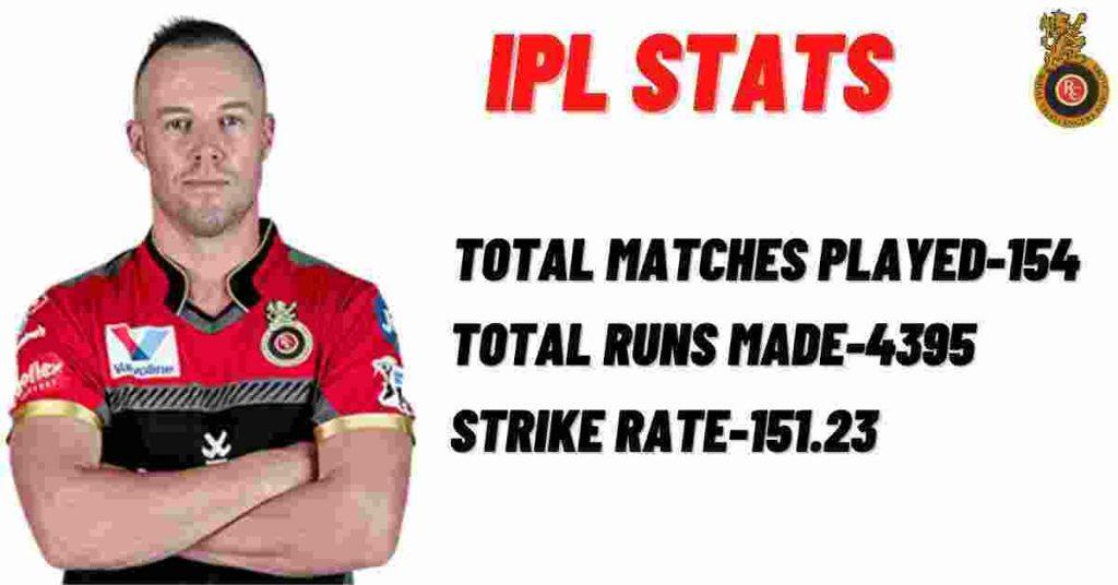 Top 10 Best Batsman Of IPL 2020, AB DE VILLIERS PIC