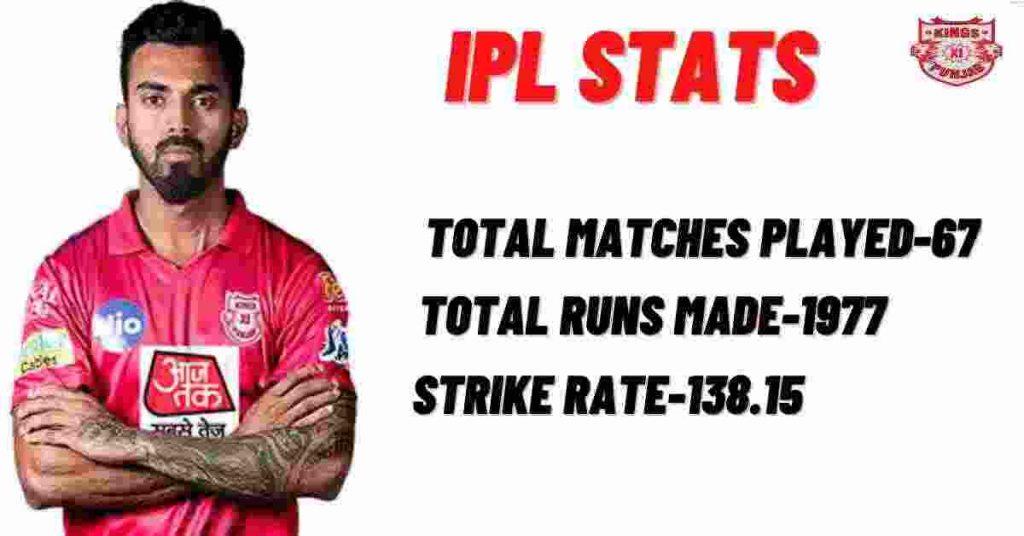 Top 10 Best Batsman Of IPL 2020, KL RAHUL PIC
